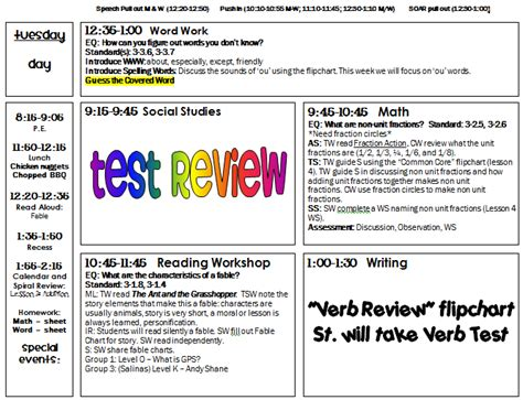 lesson plan template for grade snaps january 2012