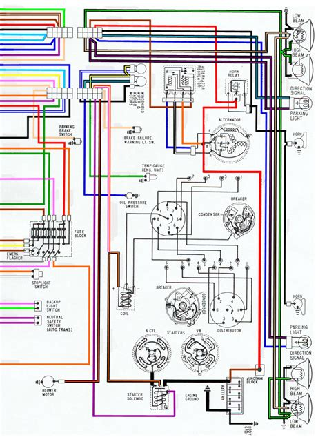 electrical wiring diagram 1967 pontiac firebird get free
