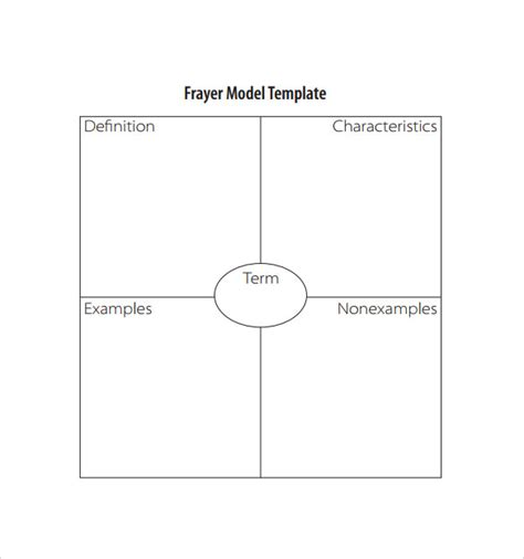 frayer model template frayer model 14 free documents in pdf word