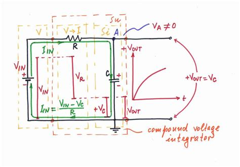 integrator circuit using rc building op rc integrator on the whiteboard