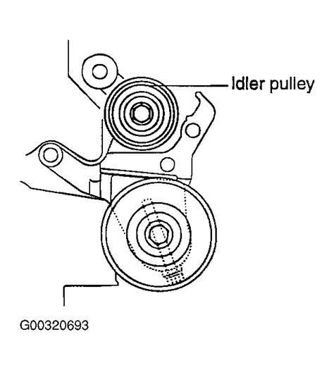 2007 Kia Sportage Timing Belt Kia Sedona Serpentine Belt Diagram Kia Get Free Image