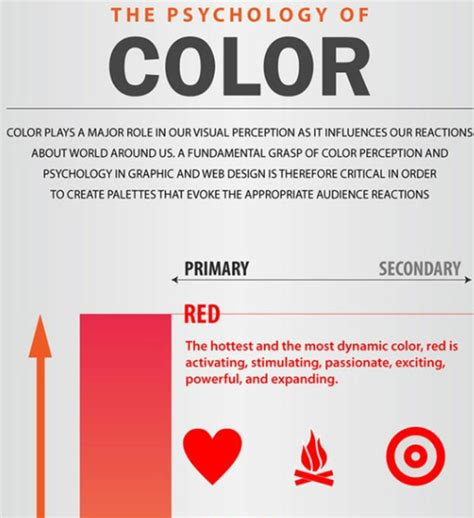 psychological effects of color psychological effects of the color red home design