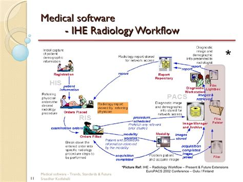 radiology information system workflow radiology workflow diagram go search for tips