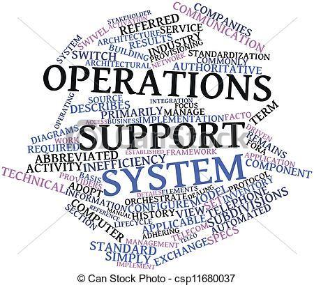 Mba In Systems And Operations by Dibujos De Operaciones Apoyo Sistema Extracto Palabra