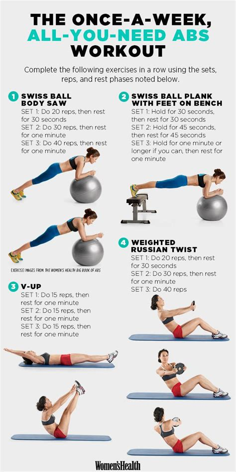 the once a week all you need abs workout health magazine and summer