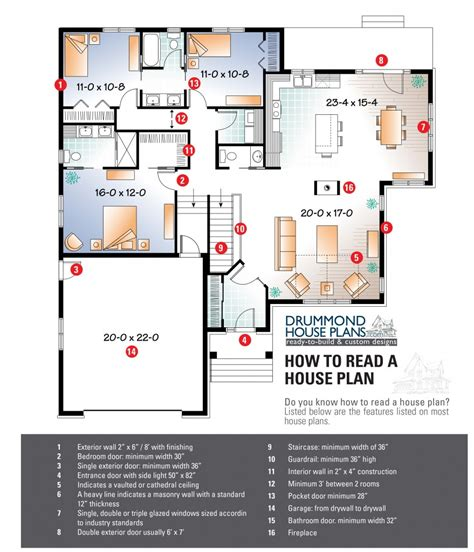 reading floor plans how to read a floor plan