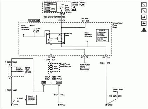 98 chevy s10 wiring diagram wiring automotive wiring diagram
