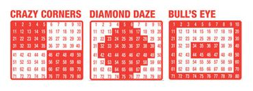 keno pattern numbers lottery number patterns