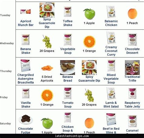 best diet best meal plan latestfashiontips