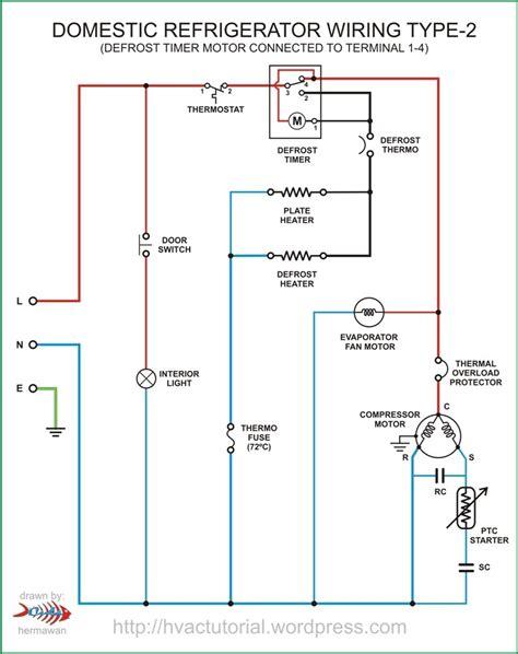 door refrigerator wiring diagram wiring diagram