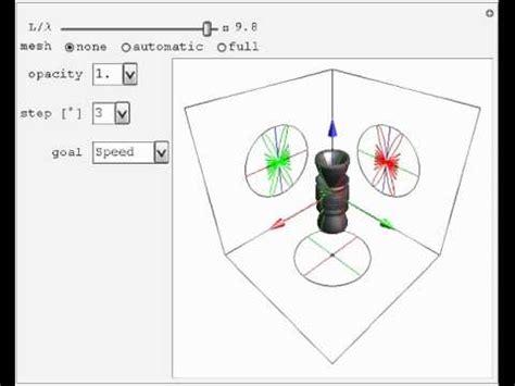 radiation pattern youtube dipole antenna radiation pattern a youtube