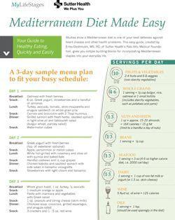 mediterranean diet  easy  simple guide  tips
