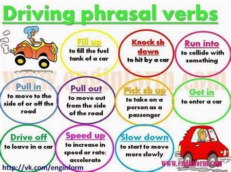 phrasal verbs fast track learning for german speakers the 100 most used phrasal verbs with 600 phrase exles books forum learn fluent land