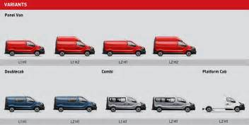 Vauxhall Vivaro Length Vivaro Vauxhall Commercial Vehicles Vauxhall
