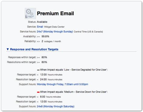 service email template itrp sla targets for service requests