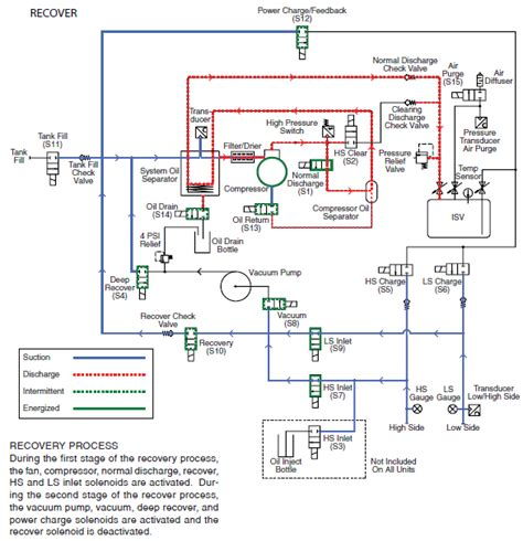 benwil lift wiring diagram 26 wiring diagram images