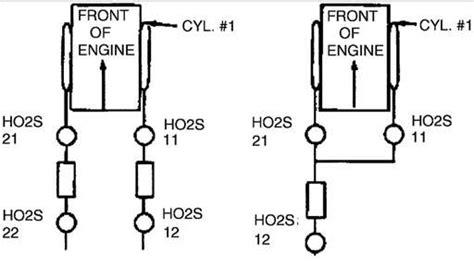 2009 ford f150 o2 sensor location 1zi93 1999 lincoln navigator fuse box the 20 wiring