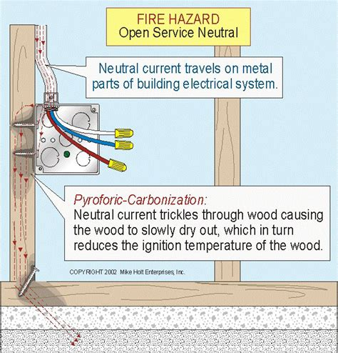 Open Neutral | open neutral wiring diagram 27 wiring diagram images