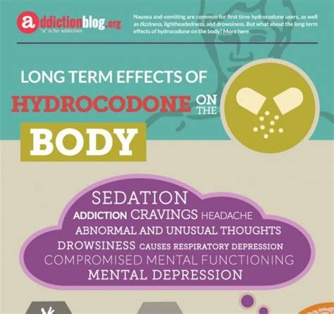 Hydrocodone To Help With Aderrall Detox by 81 Best Images About Prescription Abuse On