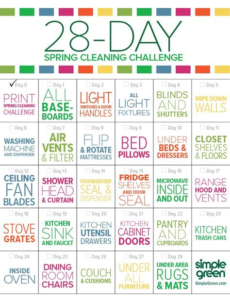 spring cleaning meaning best 25 deep cleaning schedule ideas on pinterest