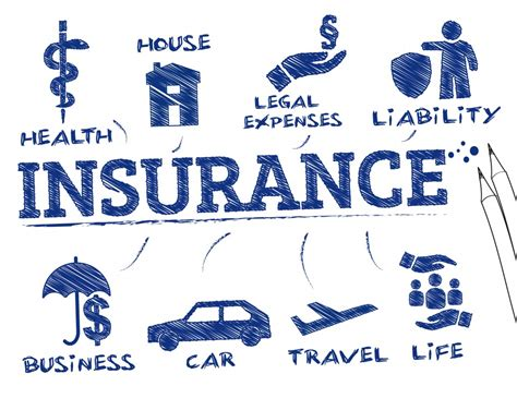 how to insure my stuff personal property and side hustle personal insurance west hartford insurance agency