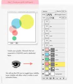 layout animation tutorial 19 best pin now sort later images on pinterest kitchen