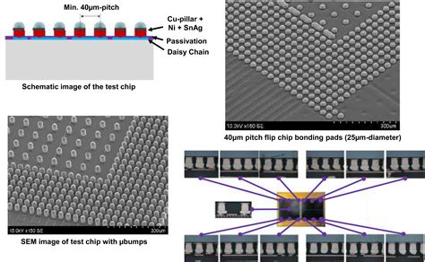 tcb study section recent advances and new trends in flip chip technology