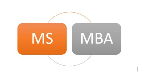 Ms Mba by Ms Vs Mba In Usa Fees Funding How To Decide
