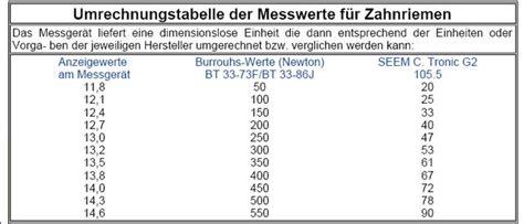 conversion de hertz seem aol bildsuchergebnisse