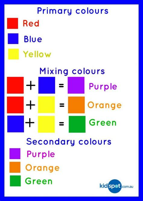 primary colors and secondary colors learning about primary colours kidspot