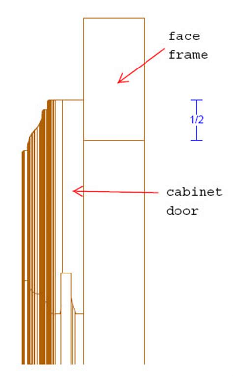 How To Measure For Overlay Cabinet Doors Everdayentropy Com Measuring Cabinet Doors