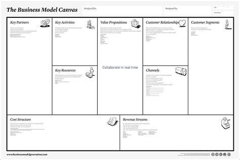 canva business business model canvas en ligne tuzzit