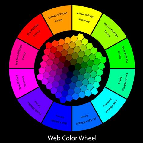 digital web color wheel by trish2 on deviantart
