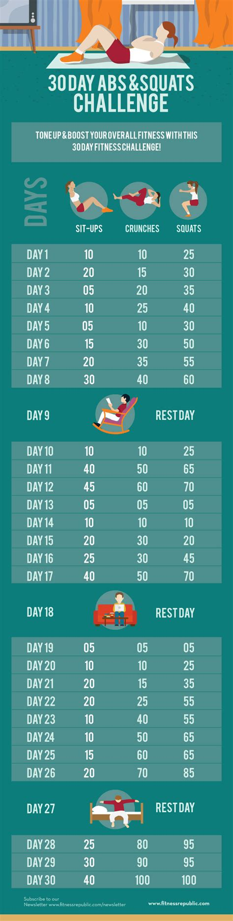 day abs  squats challenge fitness republic
