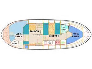 Sailboat Steering Pedestal Nauticat