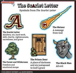 in the scarlet letter chart