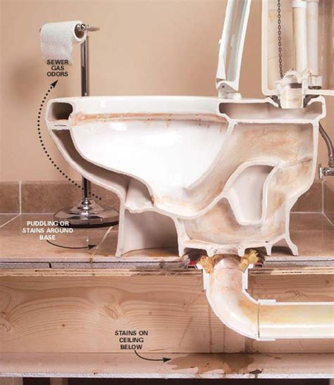 plumbing problems plumbing problems leaking toilet