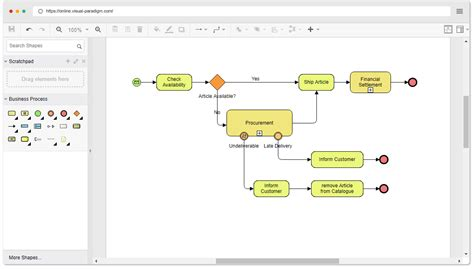 bpmn tool 什么是bpmn 學習 ea agile uml 和 使用 visual paradigm 技能 點部落