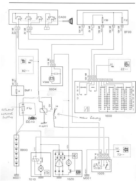 citroen c2 wiring diagram pdf wiring library citroen c1 wiring diagram best wiring library
