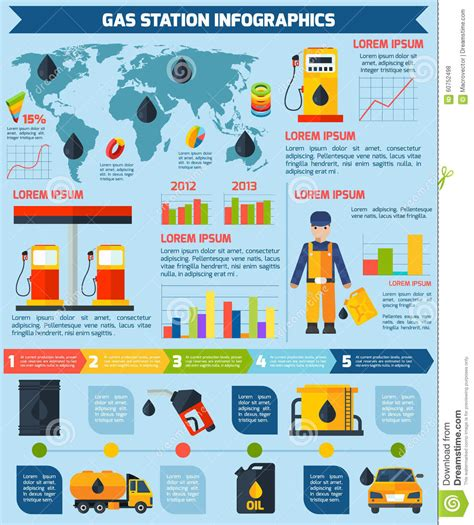 Gas Station Worldwide Infographic Layout Poster Stock Vector Illustration Of Analysis Gas Station Website Template