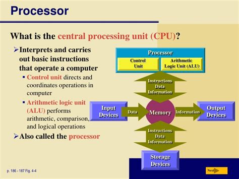 integrated circuits and central processing units chapter 4 the system unit