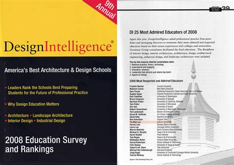 Design Intelligence Magazine | tin man lau s home page