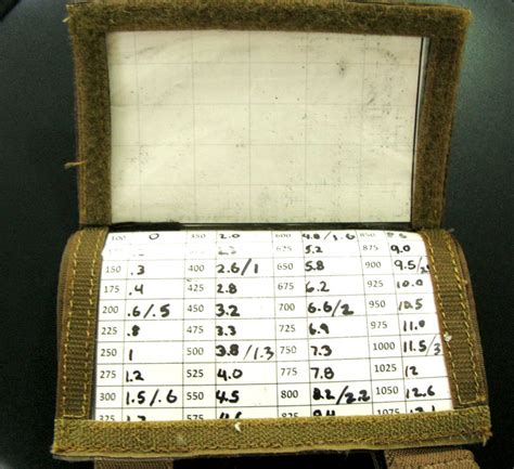 dope cards and ballistic charts low tech best for long