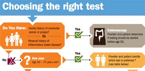 colorectal cancer fight colorectal cancer