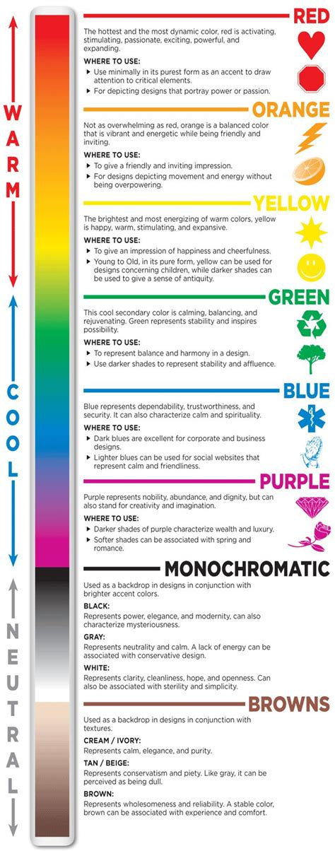 25 best ideas about mood color meanings on pinterest rose colors meaning chart images free any chart exles