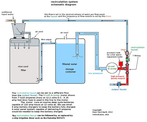 first flush diverter plans 100 first flush diverter plans in tank rainwater
