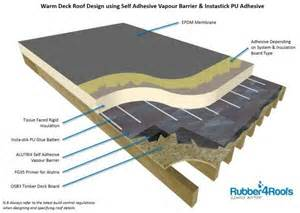Flat Roof Construction Create A Warm Deck Flat Roof Using Epdm Rubber Membrane