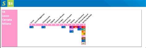 treno bergamo porta garibaldi metropolitana linea s8 passante ferroviario
