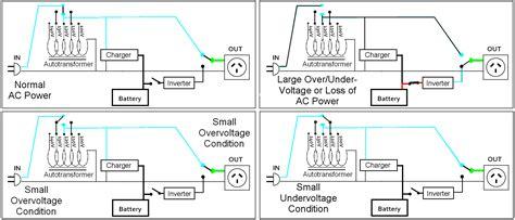 480v to 120v transformer wiring diagram agnitum me