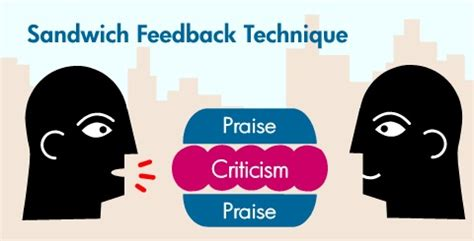 8 Tips For Giving And Receiving Criticism by Sandwich Feedback 8 Tips To Giving Employees Feedback